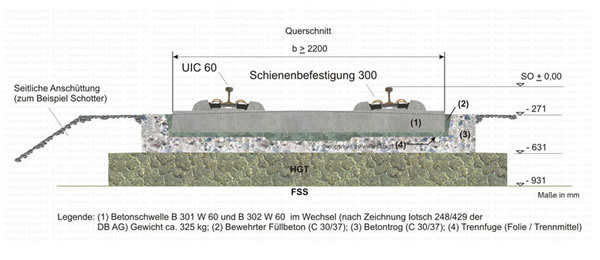 Aufbau Feste Fahrbahn